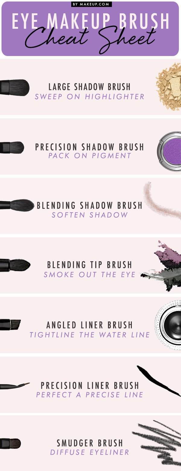 Top 10 Useful Makeup Cheat Sheets Even if You're Not a Beginner