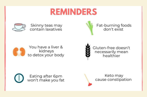 My Experience on Different Fad Diets (Keto, IF, Recomp, Paleo, etc)