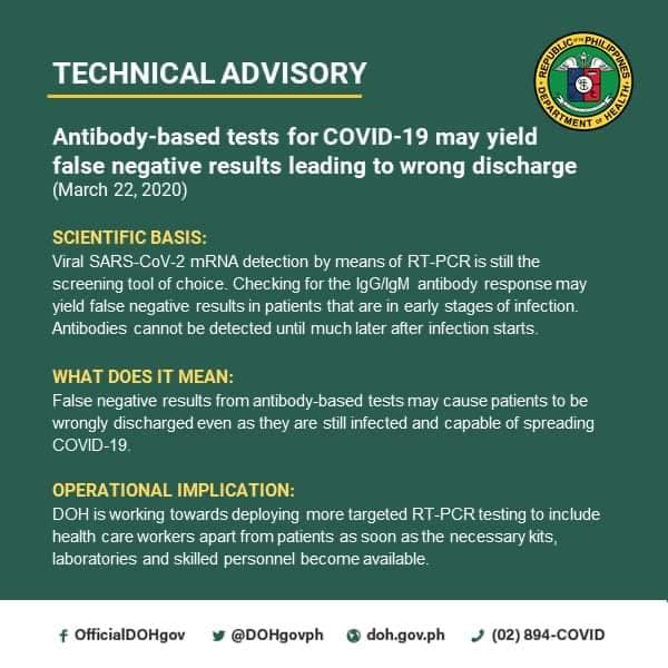 Coronavirus: Types of COVID Tests & Costs in the Philippines
