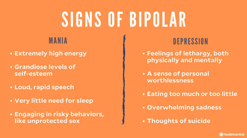 Being Bipolar: Mania, Makeup, and Regrets
